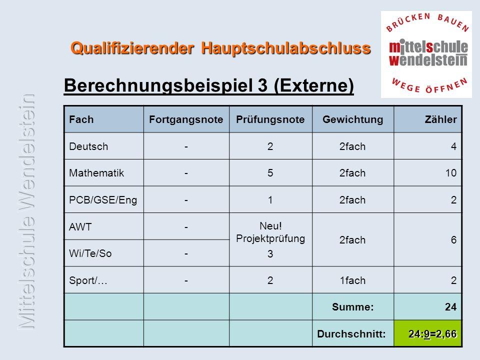 Qualifizierender Hauptschulabschluss Berechnungsbeispiel 3 (Externe) FachFortgangsnotePrüfungsnoteGewichtungZähler Deutsch-22fach4 Mathematik-52fach10 PCB/GSE/Eng-12fach2 AWT- Neu.