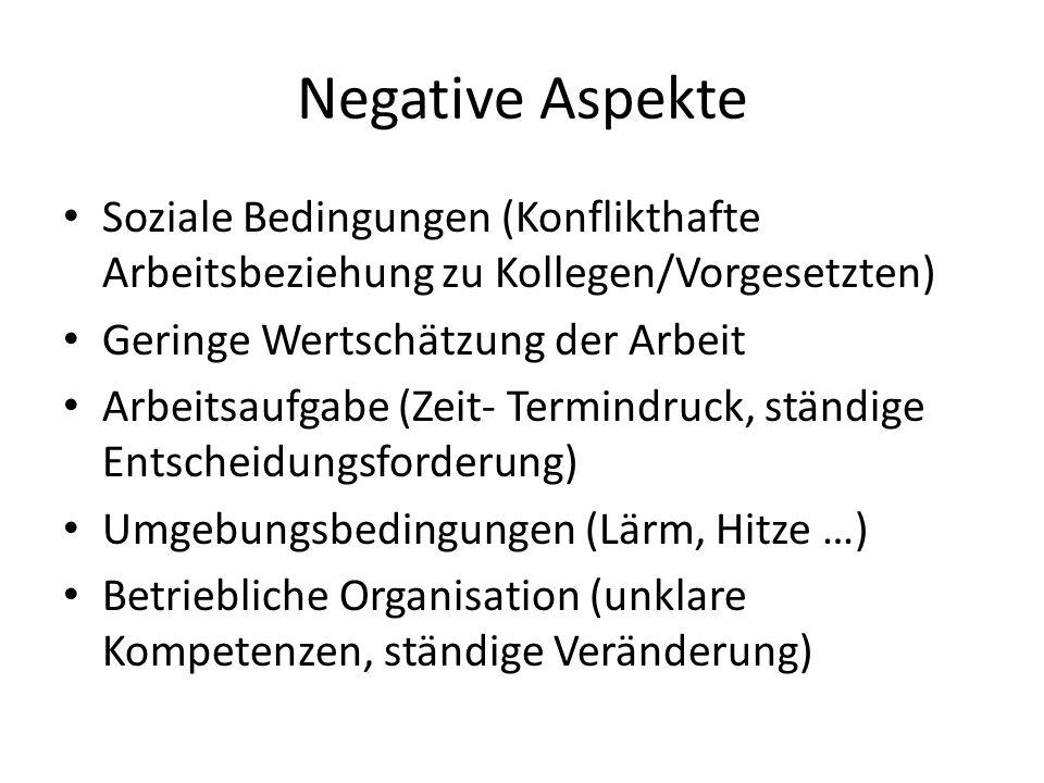 Negative Aspekte Soziale Bedingungen (Konflikthafte Arbeitsbeziehung zu Kollegen/Vorgesetzten) Geringe Wertschätzung der Arbeit Arbeitsaufgabe (Zeit-
