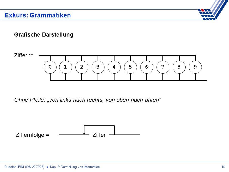 Rudolph: EINI (WS 2007/08) Kap. 2: Darstellung von Information14 Exkurs: Grammatiken Grafische Darstellung Ziffer := 0123456789 Ohne Pfeile: von links