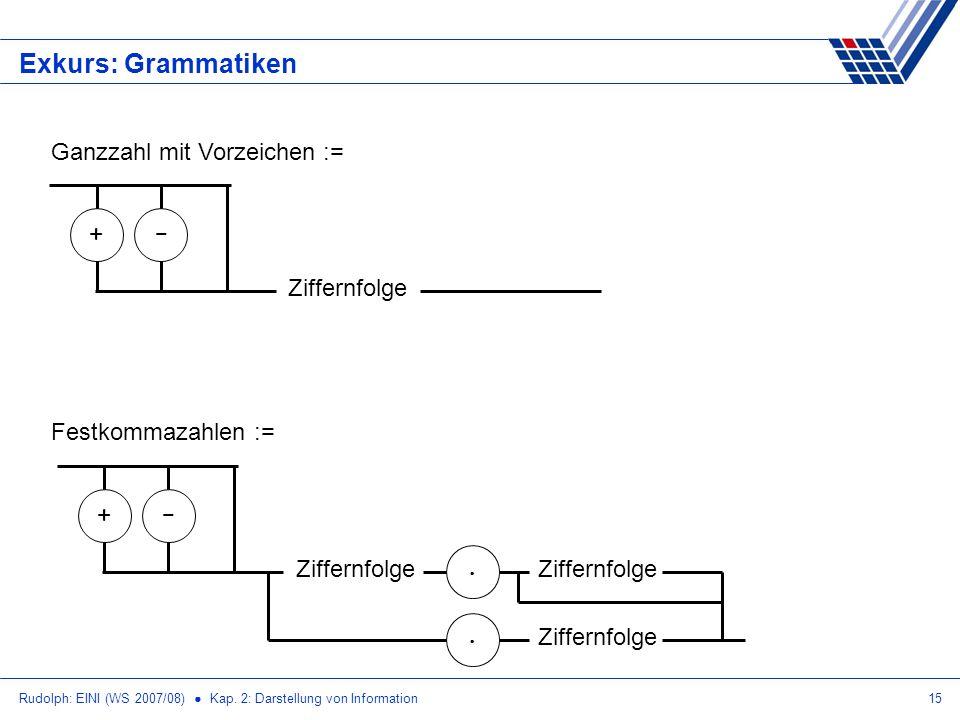 Rudolph: EINI (WS 2007/08) Kap. 2: Darstellung von Information15 Exkurs: Grammatiken +- Ziffernfolge Ganzzahl mit Vorzeichen := Festkommazahlen := +-