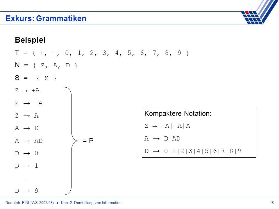 Rudolph: EINI (WS 2007/08) Kap. 2: Darstellung von Information18 Exkurs: Grammatiken Beispiel T = { +, -, 0, 1, 2, 3, 4, 5, 6, 7, 8, 9 } N = { Z, A, D
