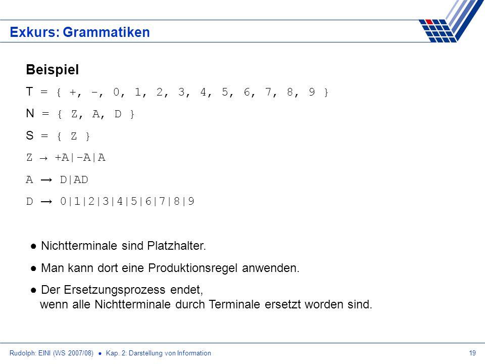 Rudolph: EINI (WS 2007/08) Kap. 2: Darstellung von Information19 Exkurs: Grammatiken Beispiel T = { +, -, 0, 1, 2, 3, 4, 5, 6, 7, 8, 9 } N = { Z, A, D