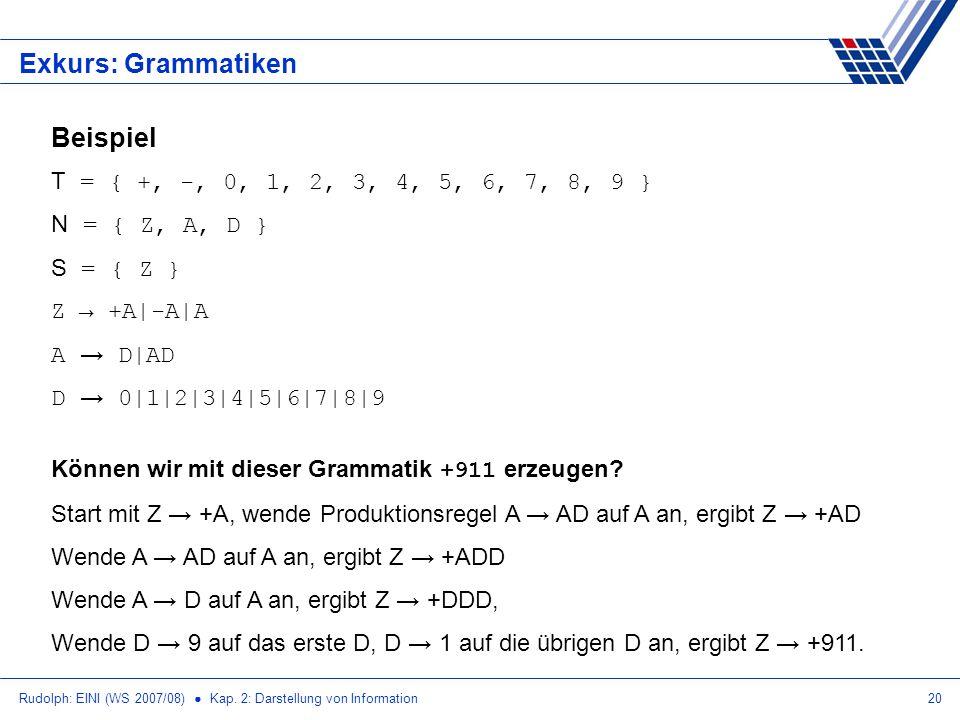 Rudolph: EINI (WS 2007/08) Kap. 2: Darstellung von Information20 Exkurs: Grammatiken Beispiel T = { +, -, 0, 1, 2, 3, 4, 5, 6, 7, 8, 9 } N = { Z, A, D