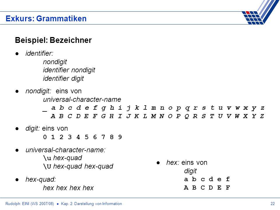 Rudolph: EINI (WS 2007/08) Kap. 2: Darstellung von Information22 Exkurs: Grammatiken Beispiel: Bezeichner identifier: nondigit identifier nondigit ide