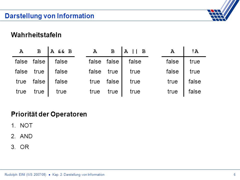 Rudolph: EINI (WS 2007/08) Kap. 2: Darstellung von Information6 Darstellung von Information Wahrheitstafeln ABA && B false truefalse truefalse true AB