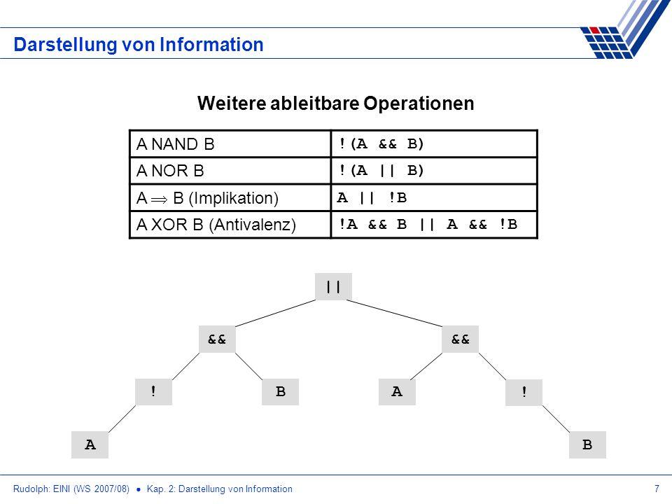 Rudolph: EINI (WS 2007/08) Kap. 2: Darstellung von Information7 Darstellung von Information A NAND B !(A && B) A NOR B !(A || B) A B (Implikation) A |