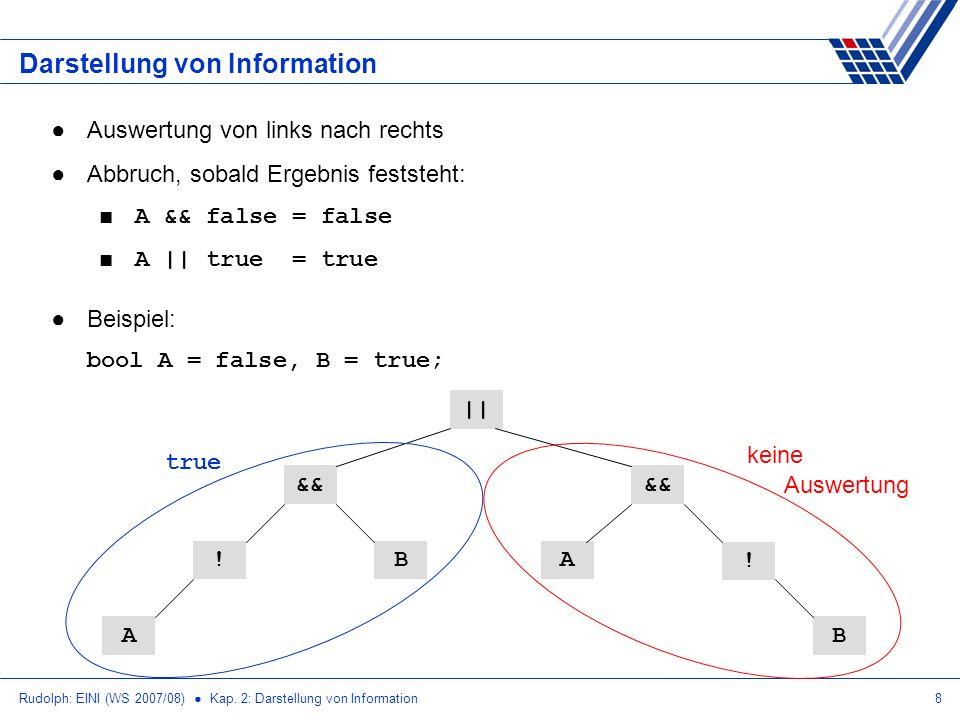 Rudolph: EINI (WS 2007/08) Kap. 2: Darstellung von Information8 Darstellung von Information Auswertung von links nach rechts Abbruch, sobald Ergebnis