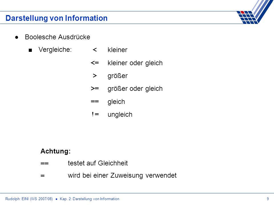 Rudolph: EINI (WS 2007/08) Kap. 2: Darstellung von Information9 Darstellung von Information Boolesche Ausdrücke Vergleiche: < kleiner <= kleiner oder