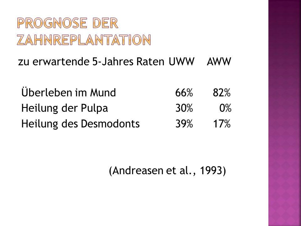 zu erwartende 5-Jahres Raten UWW AWW Überleben im Mund 66% 82% Heilung der Pulpa 30% 0% Heilung des Desmodonts 39% 17% (Andreasen et al., 1993)