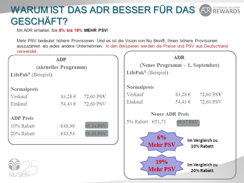 ADR (Neues Programm – 1. September) LifePak ® (Beispiel) Normalpreis Verkauf83,28 72,60 PSV Einkauf54,43 72,60 PSV Neuer ADR Preis 5% Rabatt 51,71 68,