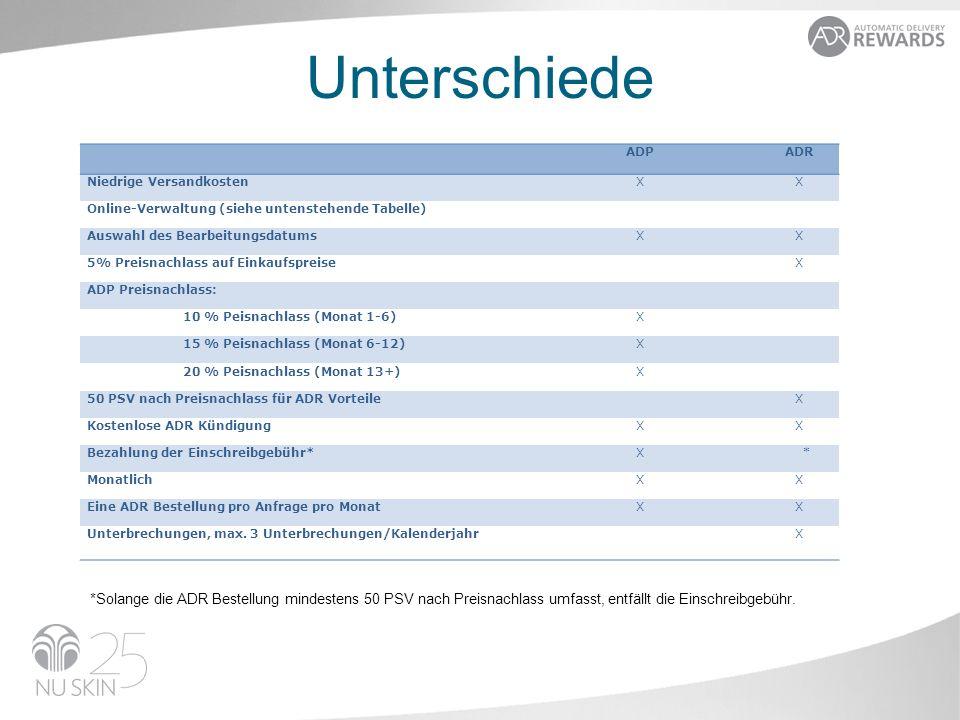 Unterschiede *Solange die ADR Bestellung mindestens 50 PSV nach Preisnachlass umfasst, entfällt die Einschreibgebühr.