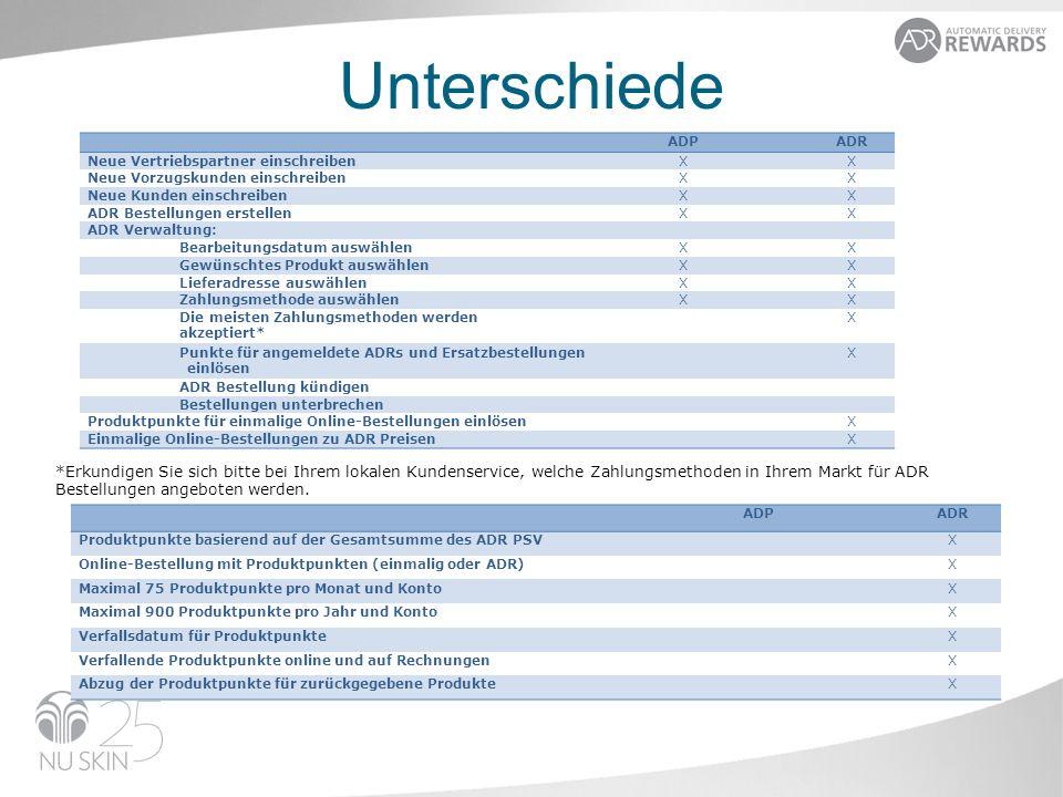 Unterschiede ADPADR Produktpunkte basierend auf der Gesamtsumme des ADR PSVX Online-Bestellung mit Produktpunkten (einmalig oder ADR)X Maximal 75 Prod