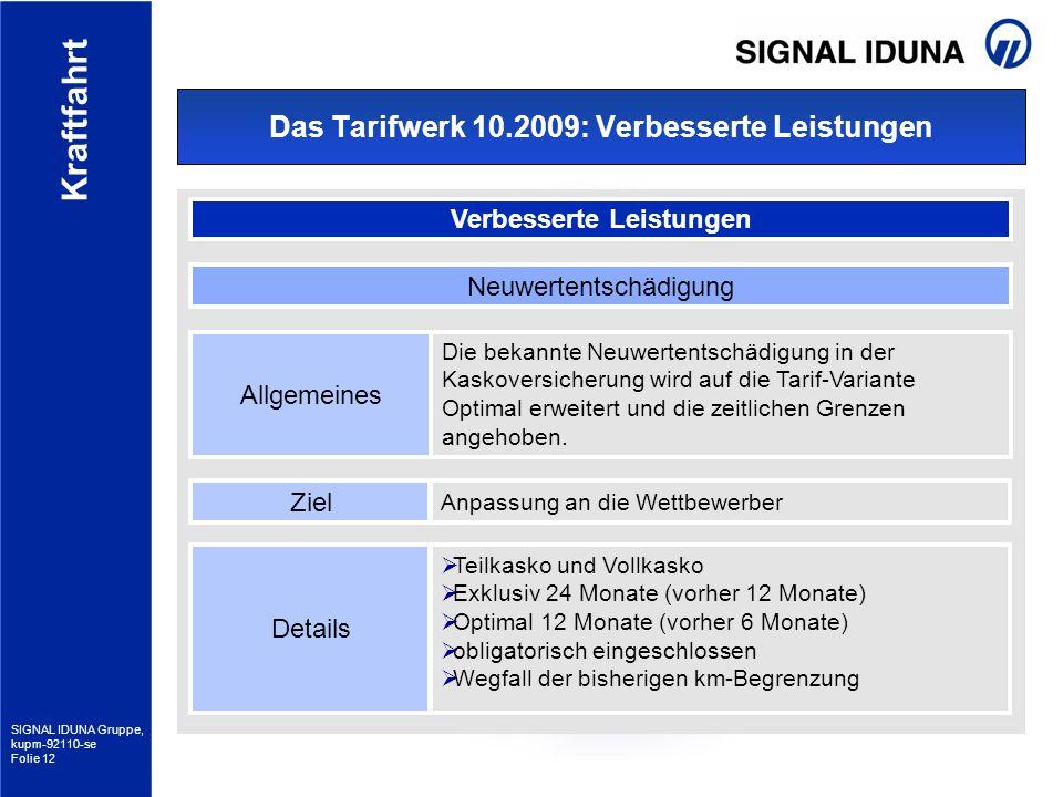 SIGNAL IDUNA Gruppe, kupm-92110-se Folie 12 Kraftfahrt Das Tarifwerk 10.2009: Verbesserte Leistungen Verbesserte Leistungen Allgemeines Die bekannte N