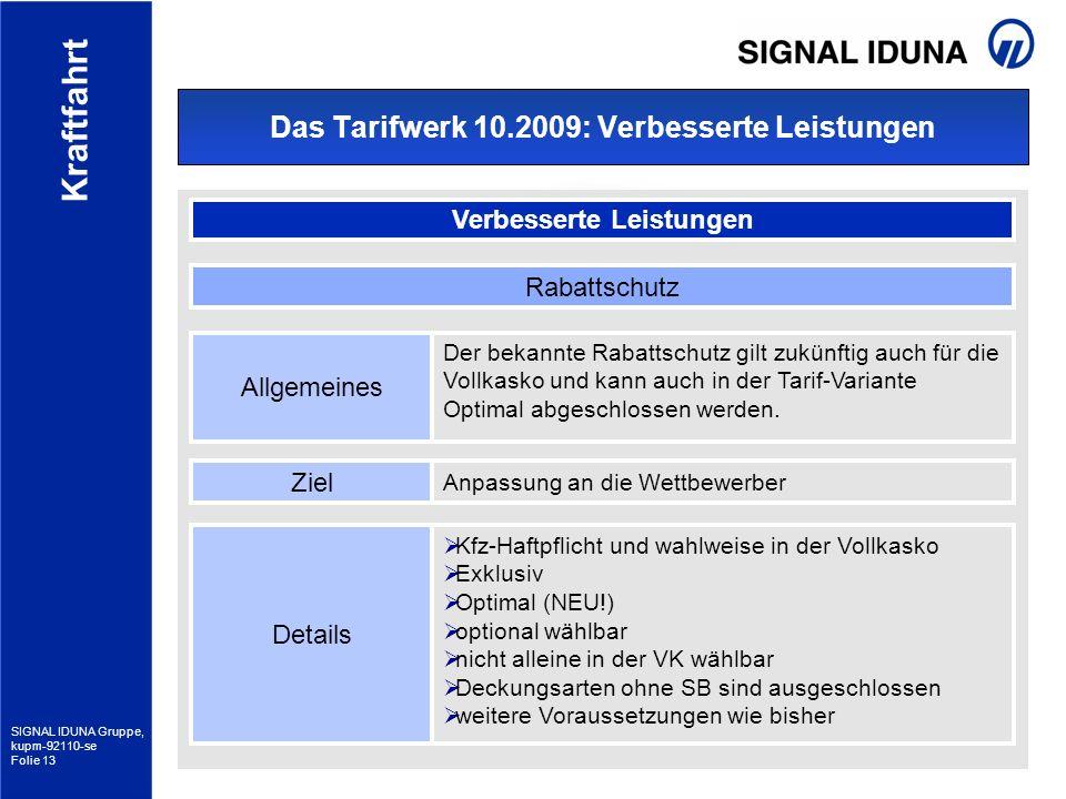 SIGNAL IDUNA Gruppe, kupm-92110-se Folie 13 Kraftfahrt Das Tarifwerk 10.2009: Verbesserte Leistungen Verbesserte Leistungen Allgemeines Der bekannte R