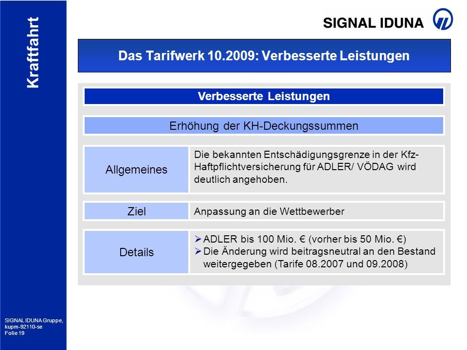 SIGNAL IDUNA Gruppe, kupm-92110-se Folie 19 Kraftfahrt Das Tarifwerk 10.2009: Verbesserte Leistungen Verbesserte Leistungen Allgemeines Die bekannten
