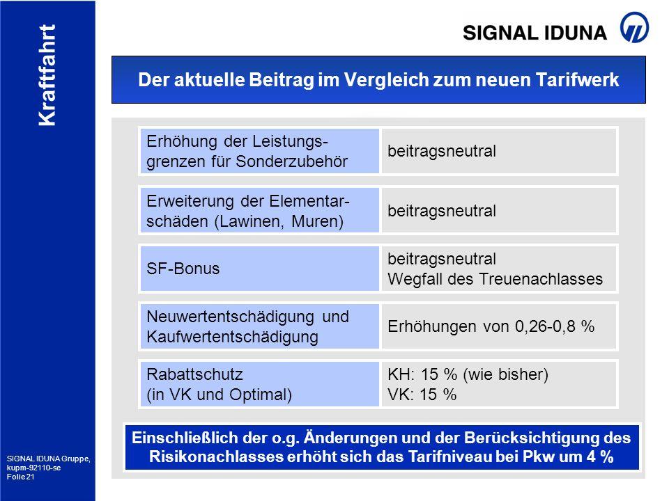 SIGNAL IDUNA Gruppe, kupm-92110-se Folie 21 Kraftfahrt Der aktuelle Beitrag im Vergleich zum neuen Tarifwerk Erhöhung der Leistungs- grenzen für Sonde
