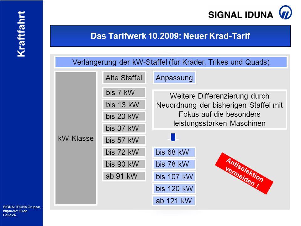 SIGNAL IDUNA Gruppe, kupm-92110-se Folie 24 Kraftfahrt Das Tarifwerk 10.2009: Neuer Krad-Tarif Verlängerung der kW-Staffel (für Kräder, Trikes und Qua