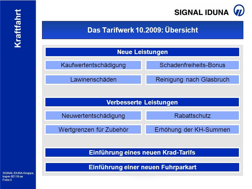 SIGNAL IDUNA Gruppe, kupm-92110-se Folie 3 Kraftfahrt Das Tarifwerk 10.2009: Übersicht Neue Leistungen KaufwertentschädigungSchadenfreiheits-Bonus Law