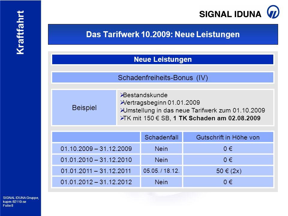 SIGNAL IDUNA Gruppe, kupm-92110-se Folie 8 Kraftfahrt Das Tarifwerk 10.2009: Neue Leistungen Neue Leistungen Schadenfreiheits-Bonus (IV) SchadenfallGu