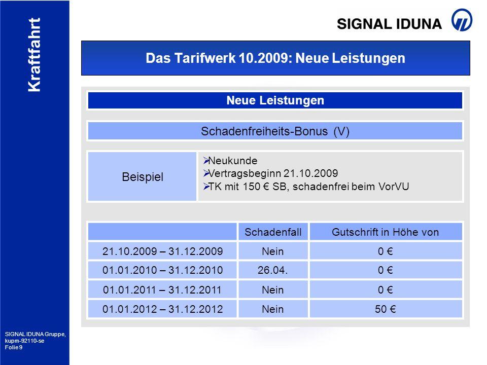 SIGNAL IDUNA Gruppe, kupm-92110-se Folie 9 Kraftfahrt Das Tarifwerk 10.2009: Neue Leistungen Neue Leistungen Schadenfreiheits-Bonus (V) SchadenfallGut