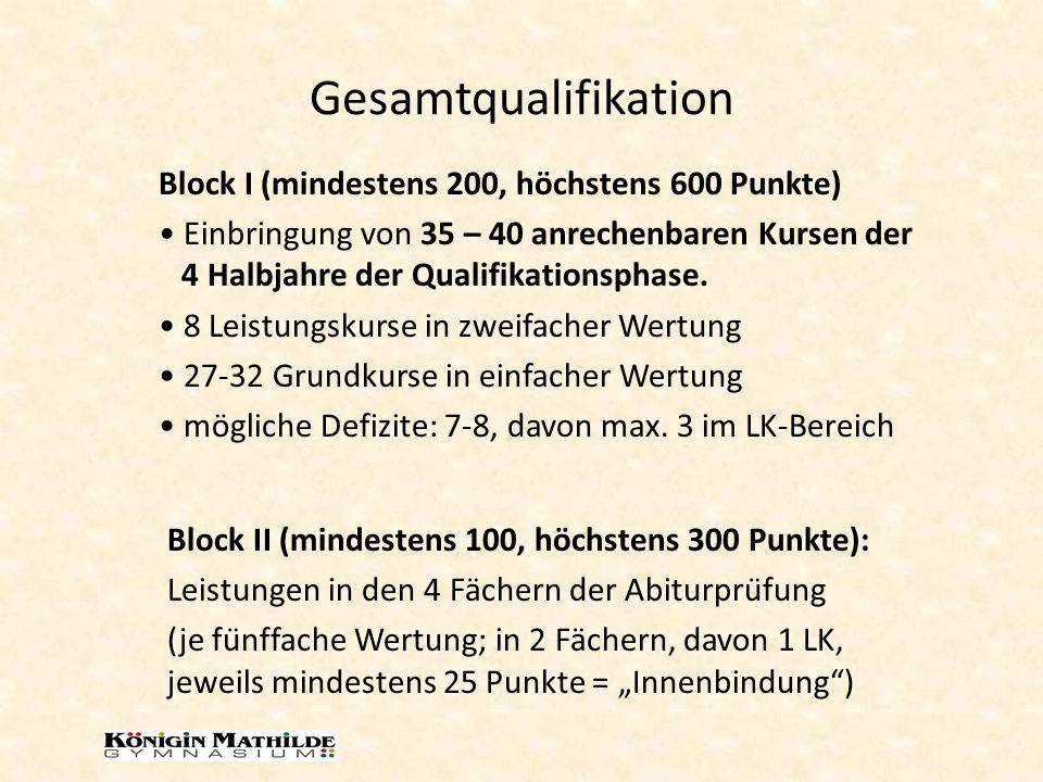 Gesamtqualifikation Block I (mindestens 200, höchstens 600 Punkte) Einbringung von 35 – 40 anrechenbaren Kursen der 4 Halbjahre der Qualifikationsphase.