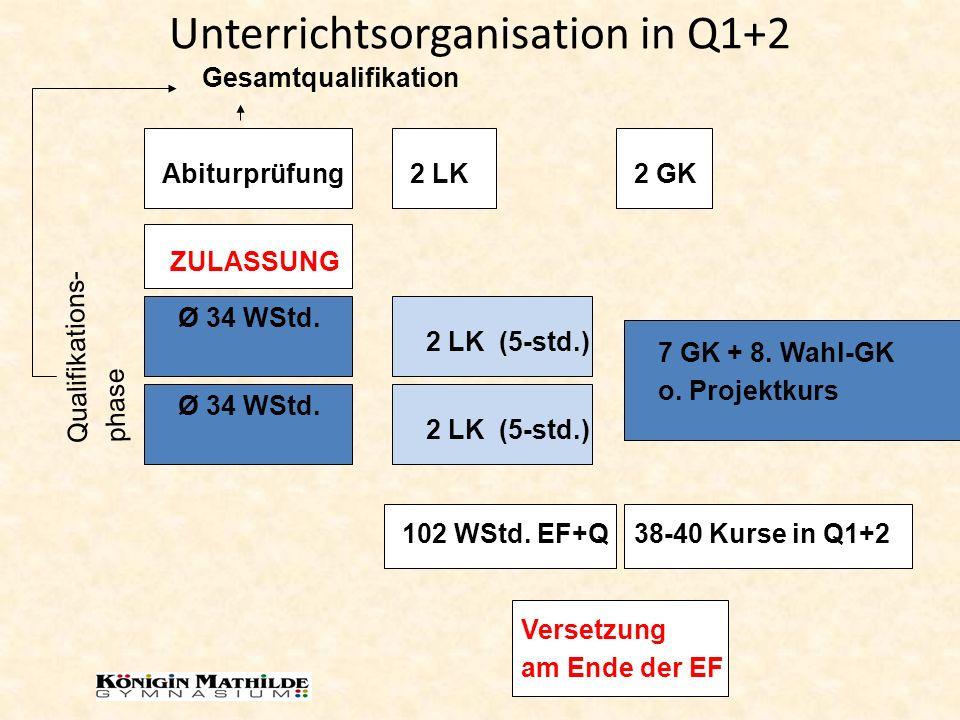 Unterrichtsorganisation in Q1+2 Versetzung am Ende der EF Ø 34 WStd.