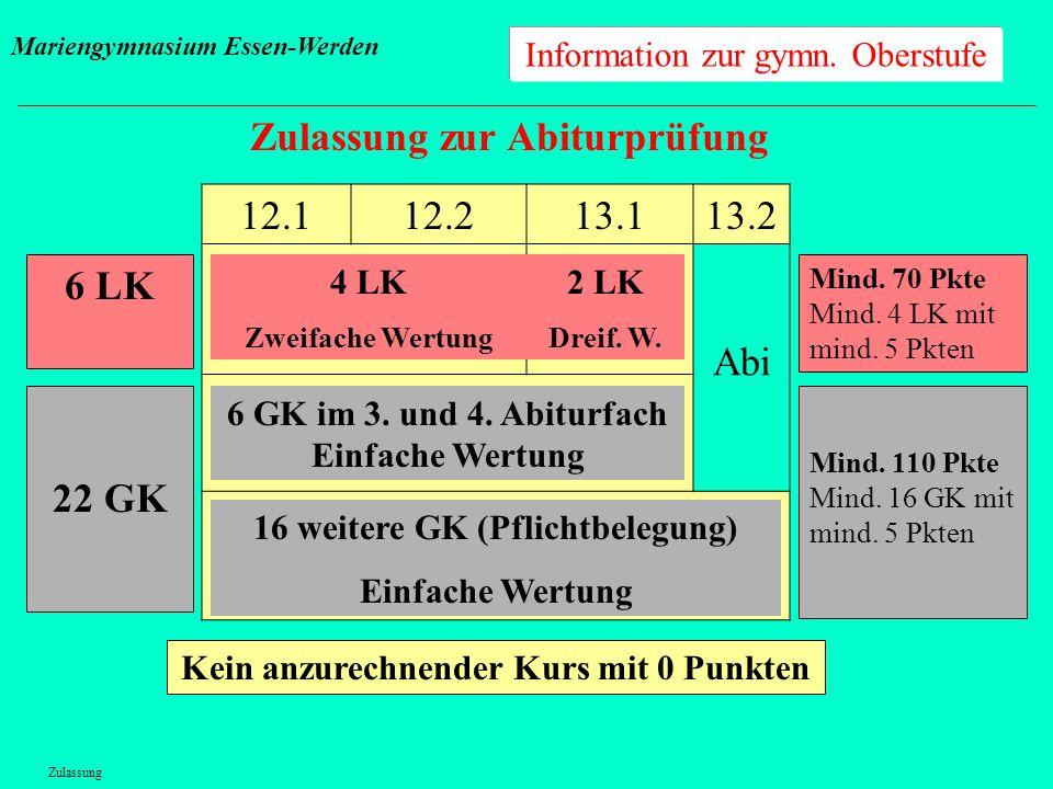 Information zur gymn. Oberstufe Zulassung zur Abiturprüfung 6 LK 22 GK 12.112.213.113.2 Abi 4 LK Zweifache Wertung 2 LK Dreif. W. 6 GK im 3. und 4. Ab