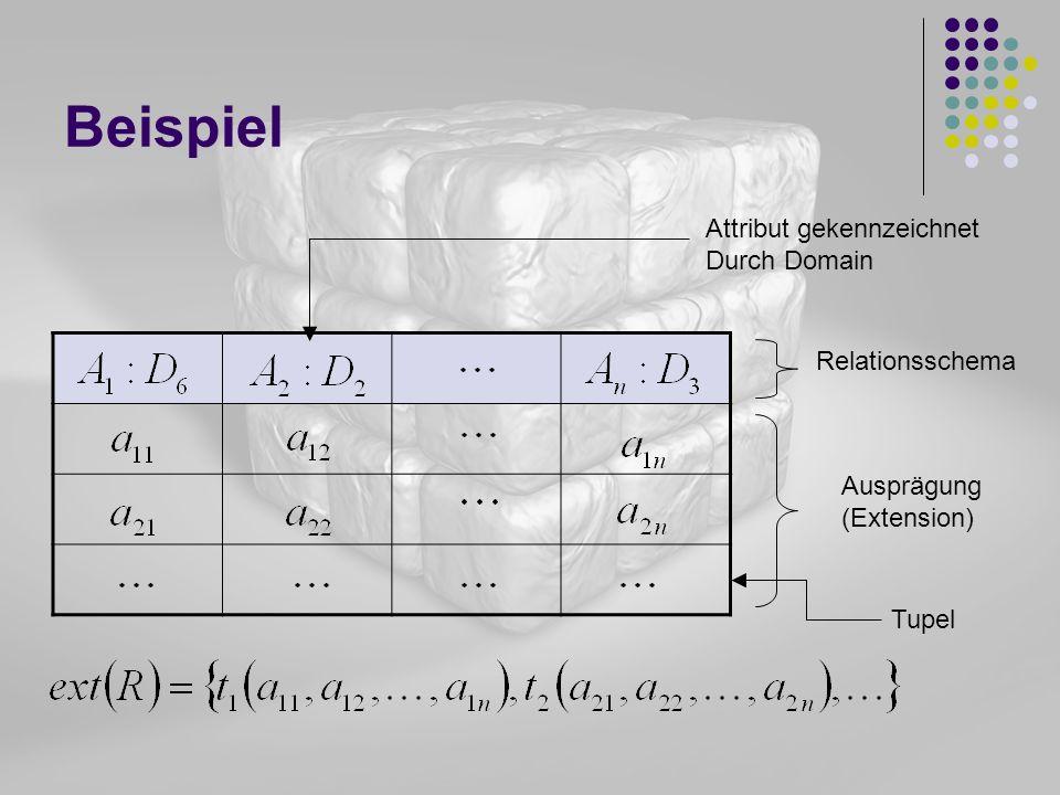 Beispiel Attribut gekennzeichnet Durch Domain Ausprägung (Extension) Relationsschema Tupel