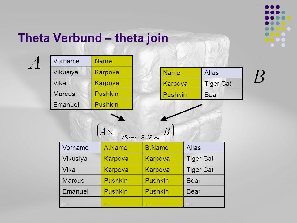 Theta Verbund – theta join VornameName VikusiyaKarpova VikaKarpova MarcusPushkin EmanuelPushkin NameAlias KarpovaTiger Cat PushkinBear VornameA.NameB.