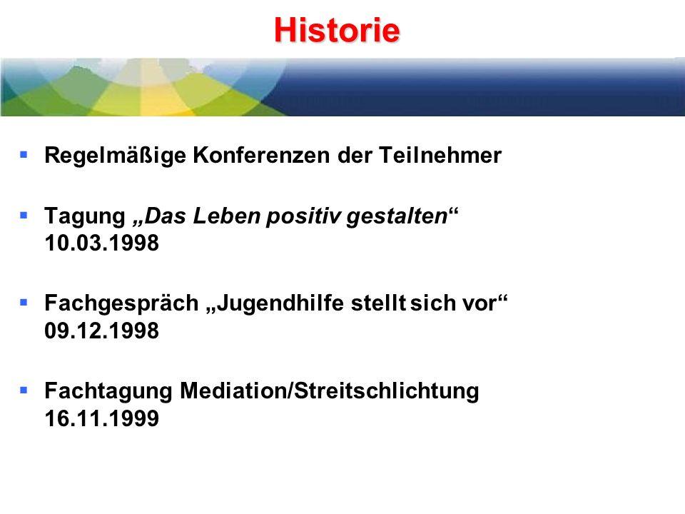 Historie Regelmäßige Konferenzen der Teilnehmer Tagung Das Leben positiv gestalten 10.03.1998 Fachgespräch Jugendhilfe stellt sich vor 09.12.1998 Fachtagung Mediation/Streitschlichtung 16.11.1999