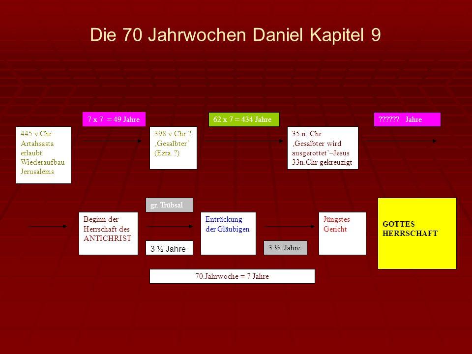Die 70 Jahrwochen Daniel Kapitel 9 7 x 7 = 49 Jahre 445 v.Chr Artahsasta erlaubt Wiederaufbau Jerusalems 398 v Chr ? Gesalbter (Ezra ?) 62 x 7 = 434 J