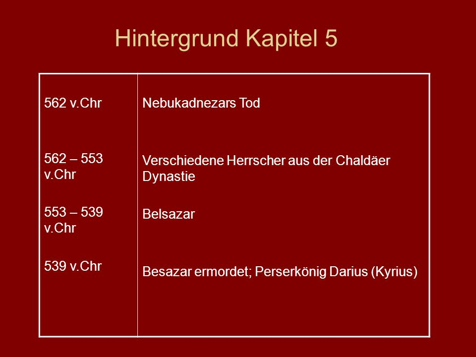 Hintergrund Kapitel 5 562 v.Chr 562 – 553 v.Chr 553 – 539 v.Chr 539 v.Chr Nebukadnezars Tod Verschiedene Herrscher aus der Chaldäer Dynastie Belsazar