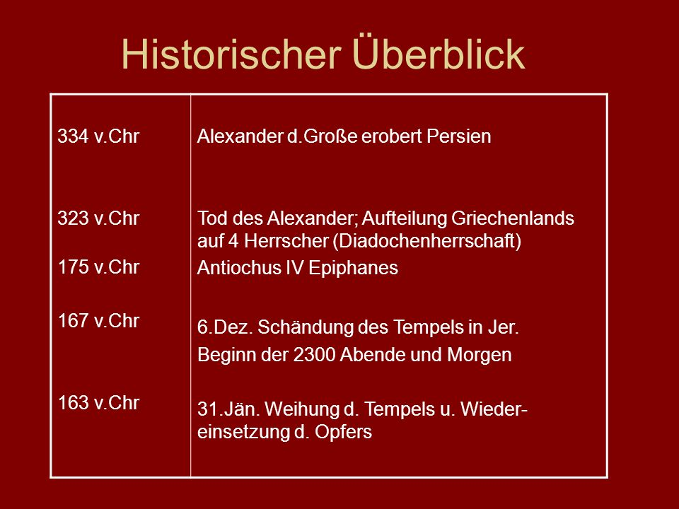 Historischer Überblick 334 v.Chr 323 v.Chr 175 v.Chr 167 v.Chr 163 v.Chr Alexander d.Große erobert Persien Tod des Alexander; Aufteilung Griechenlands