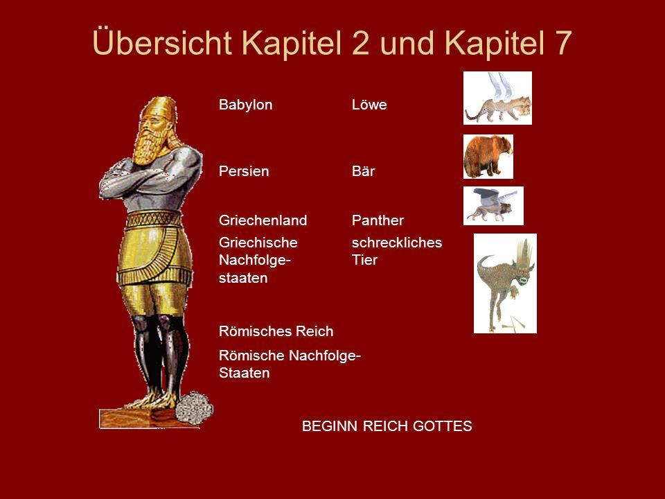 Übersicht Kapitel 2 und Kapitel 7 Babylon Löwe PersienBär GriechenlandPanther Griechischeschreckliches Nachfolge-Tier staaten Römisches Reich Römische Nachfolge- Staaten BEGINN REICH GOTTES