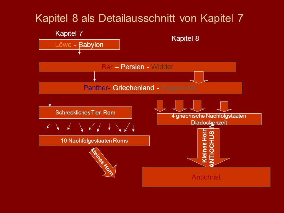 Die Weissagung der 2300 Abende und Morgen (Daniel 8, 13 – 14/ bzw.