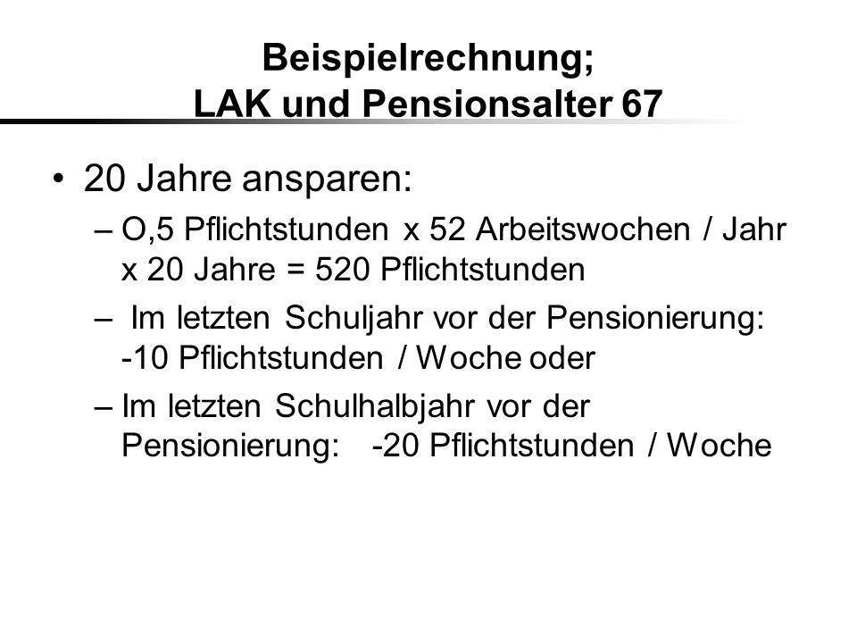 Beispielrechnung; LAK und Pensionsalter 67 20 Jahre ansparen: –O,5 Pflichtstunden x 52 Arbeitswochen / Jahr x 20 Jahre = 520 Pflichtstunden – Im letzt