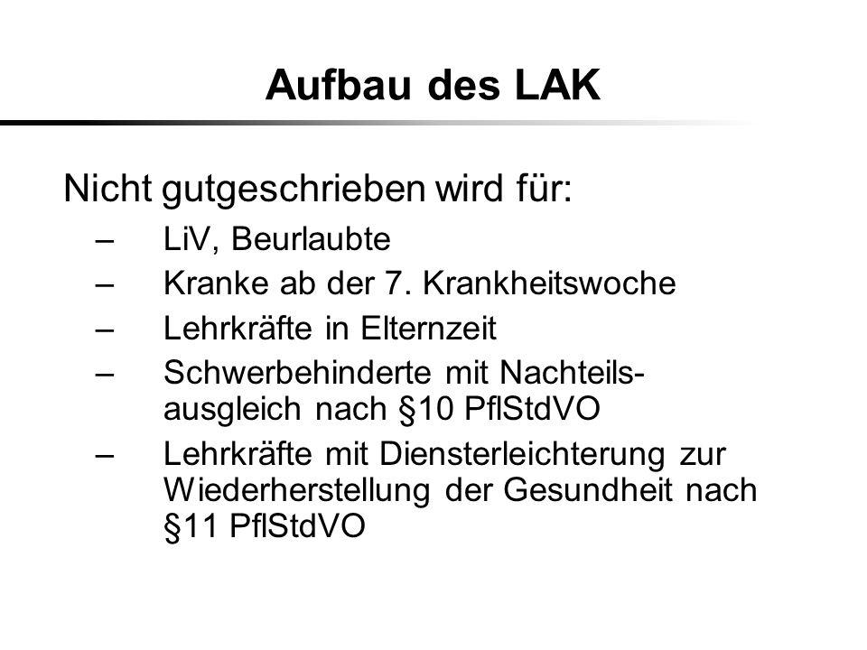 Aufbau des LAK Nicht gutgeschrieben wird für: –LiV, Beurlaubte –Kranke ab der 7.