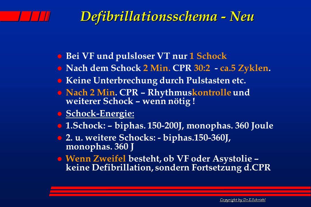 Defibrillationsschema - Neu l Bei VF und pulsloser VT nur 1 Schock l Nach dem Schock 2 Min. CPR 30:2 - ca.5 Zyklen. l Keine Unterbrechung durch Pulsta