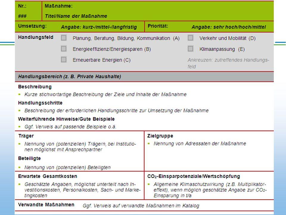 © Hansestadt Wipperfürth, KoRiS 17.05.2014 Integriertes Klimaschutzkonzept Wipperfürth 11