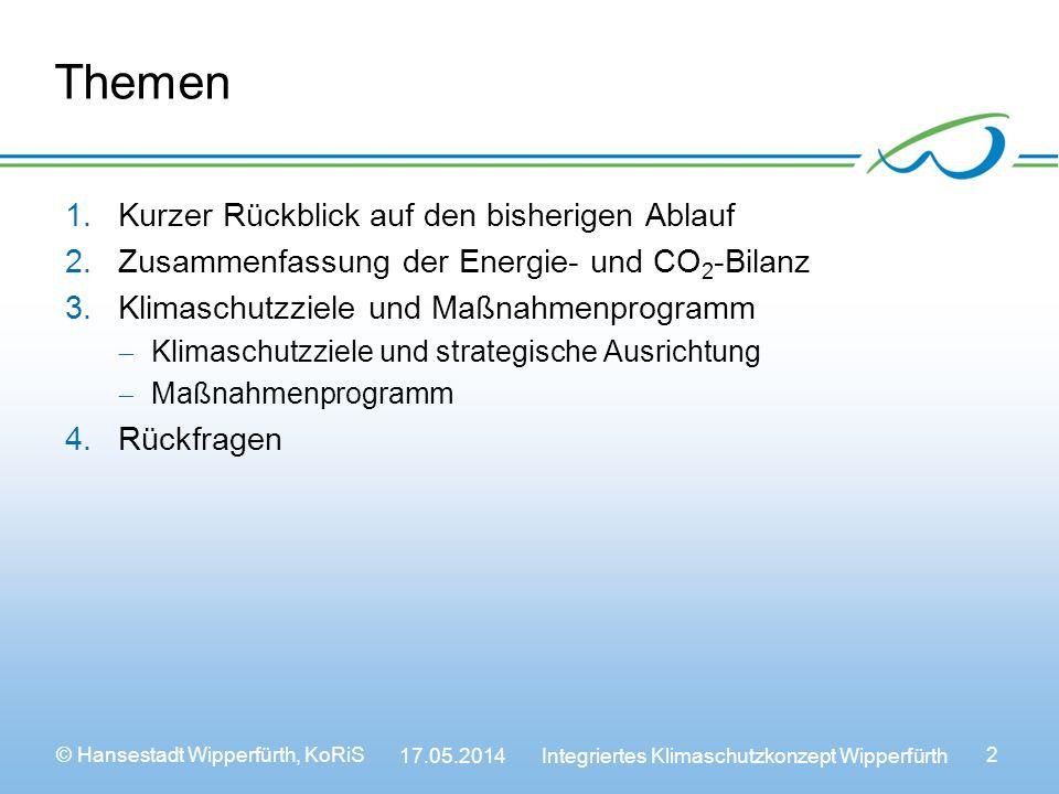 © Hansestadt Wipperfürth, KoRiS 17.05.2014 Integriertes Klimaschutzkonzept Wipperfürth 2 Themen 1.Kurzer Rückblick auf den bisherigen Ablauf 2.Zusammenfassung der Energie- und CO 2 -Bilanz 3.Klimaschutzziele und Maßnahmenprogramm Klimaschutzziele und strategische Ausrichtung Maßnahmenprogramm 4.Rückfragen
