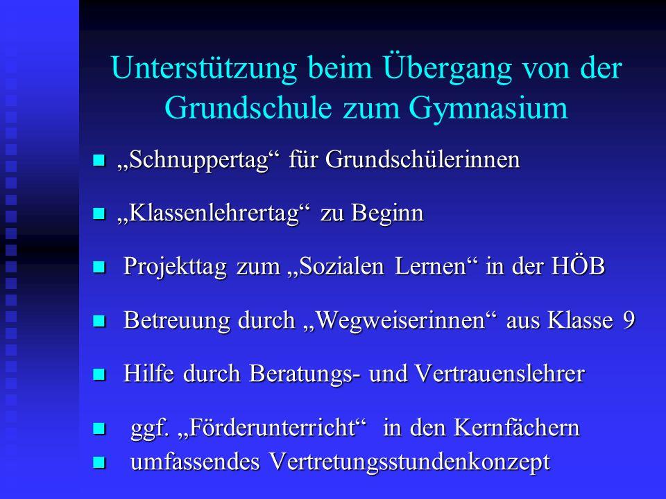 Unterstützung beim Übergang von der Grundschule zum Gymnasium Schnuppertag für Grundschülerinnen Schnuppertag für Grundschülerinnen Klassenlehrertag z