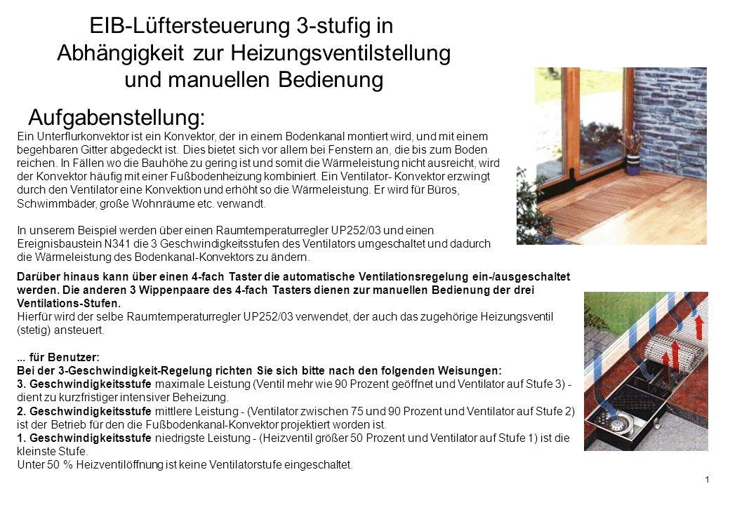 1 EIB-Lüftersteuerung 3-stufig in Abhängigkeit zur Heizungsventilstellung und manuellen Bedienung Aufgabenstellung: Ein Unterflurkonvektor ist ein Kon