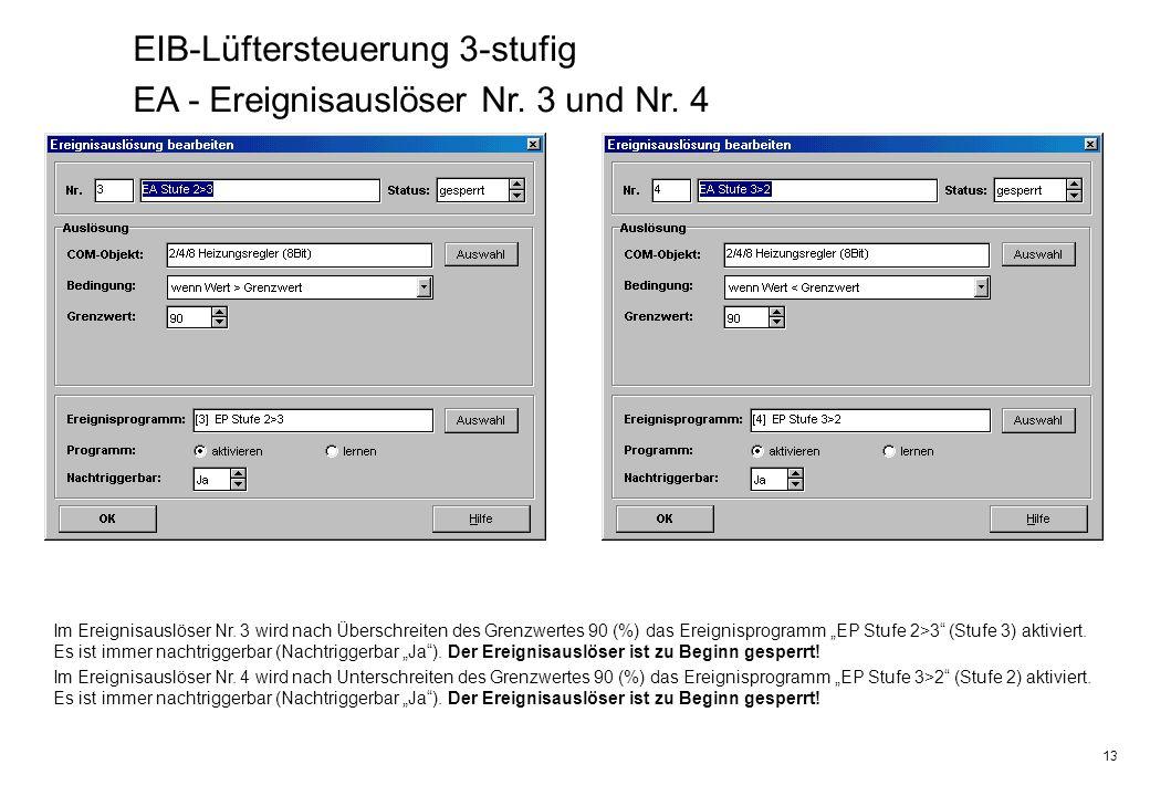 13 EIB-Lüftersteuerung 3-stufig EA - Ereignisauslöser Nr. 3 und Nr. 4 Im Ereignisauslöser Nr. 3 wird nach Überschreiten des Grenzwertes 90 (%) das Ere