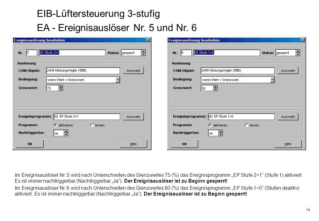 14 EIB-Lüftersteuerung 3-stufig EA - Ereignisauslöser Nr. 5 und Nr. 6 Im Ereignisauslöser Nr. 5 wird nach Unterschreiten des Grenzwertes 75 (%) das Er