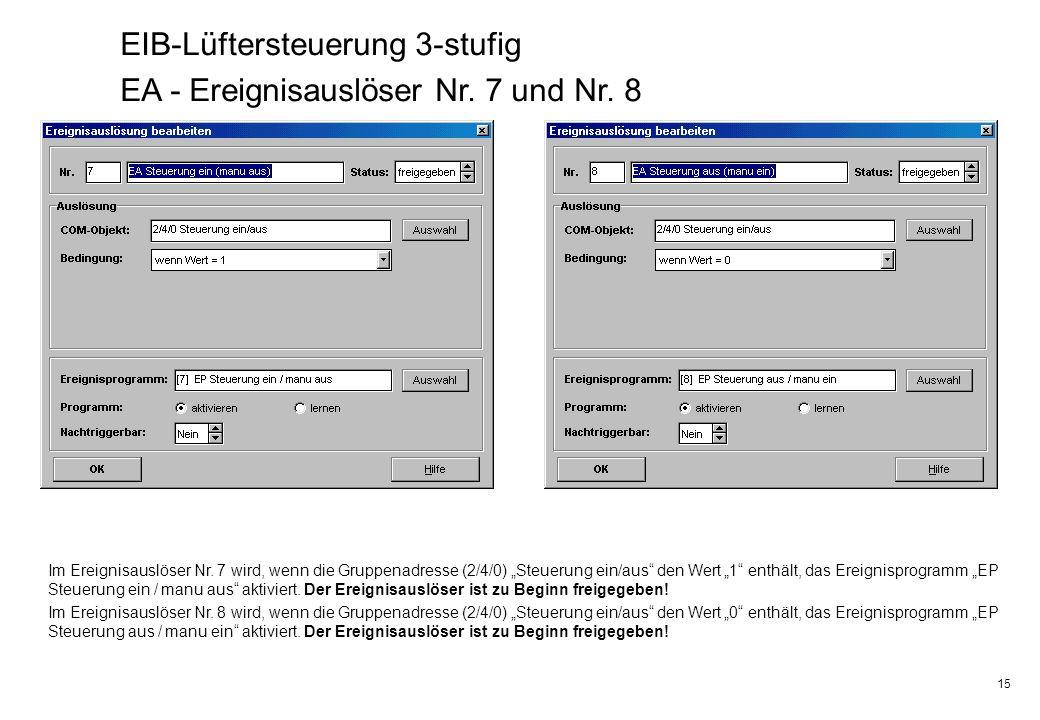 15 EIB-Lüftersteuerung 3-stufig EA - Ereignisauslöser Nr. 7 und Nr. 8 Im Ereignisauslöser Nr. 7 wird, wenn die Gruppenadresse (2/4/0) Steuerung ein/au