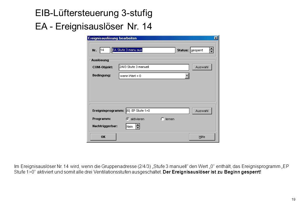 19 EIB-Lüftersteuerung 3-stufig EA - Ereignisauslöser Nr. 14 Im Ereignisauslöser Nr. 14 wird, wenn die Gruppenadresse (2/4/3) Stufe 3 manuell den Wert