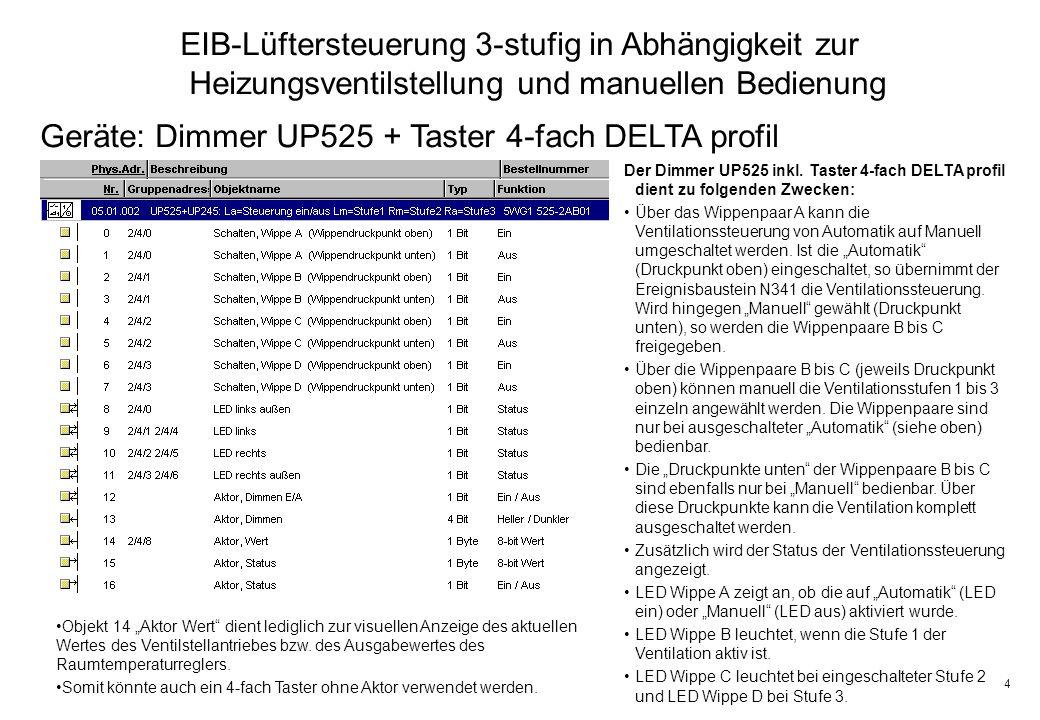 4 EIB-Lüftersteuerung 3-stufig in Abhängigkeit zur Heizungsventilstellung und manuellen Bedienung Geräte: Dimmer UP525 + Taster 4-fach DELTA profil De