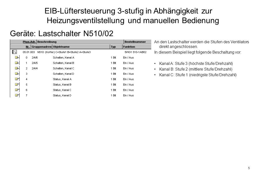 5 EIB-Lüftersteuerung 3-stufig in Abhängigkeit zur Heizungsventilstellung und manuellen Bedienung Geräte: Lastschalter N510/02 An den Lastschalter wer