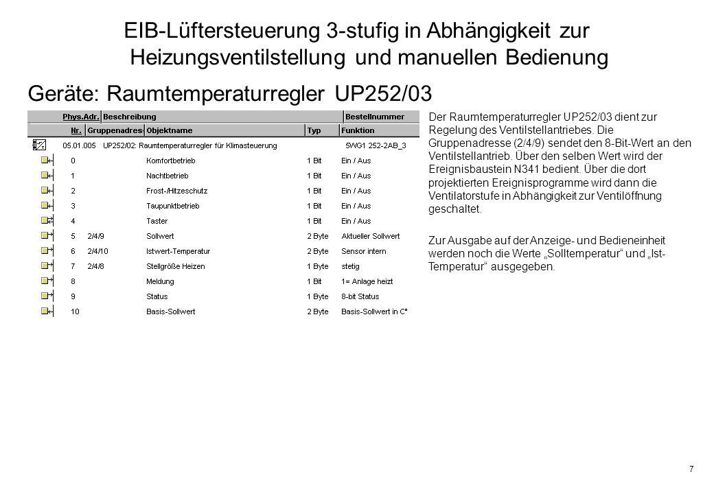 8 EIB-Lüftersteuerung 3-stufig in Abhängigkeit zur Heizungsventilstellung und manuellen Bedienung Geräte: Ereignisbaustein N341 Der Ereignisbaustein N341 verarbeitet den Wert (8- Bit) des Raumtemperaturreglers UP252/03 der über die Gruppenadresse (2/4/8) mit dem Objekt 3 verbunden ist.