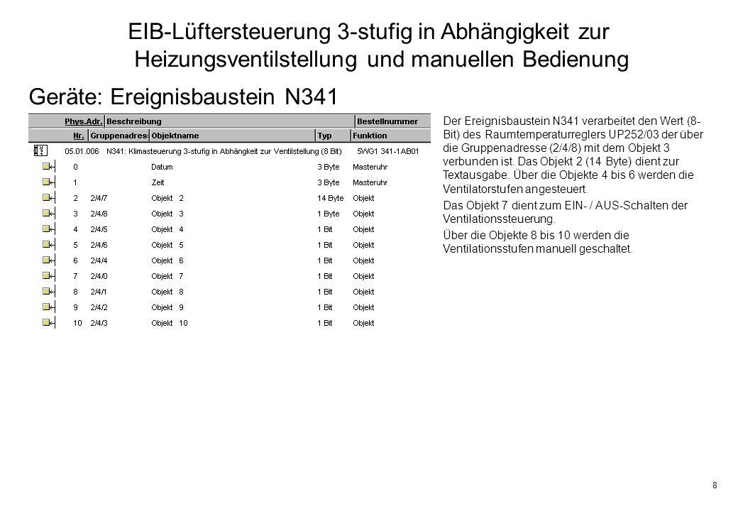 29 EIB-Lüftersteuerung 3-stufig EP Steuerung aus / manu ein (Teil 1) Das Ereignisprogramm EP Steuerung aus / manu ein zur Sperrung der Ereignisauslöser zur Automatik-Steuerung und zur Freigabe der manuellen Bedienung besitzt 12 Zeilen.